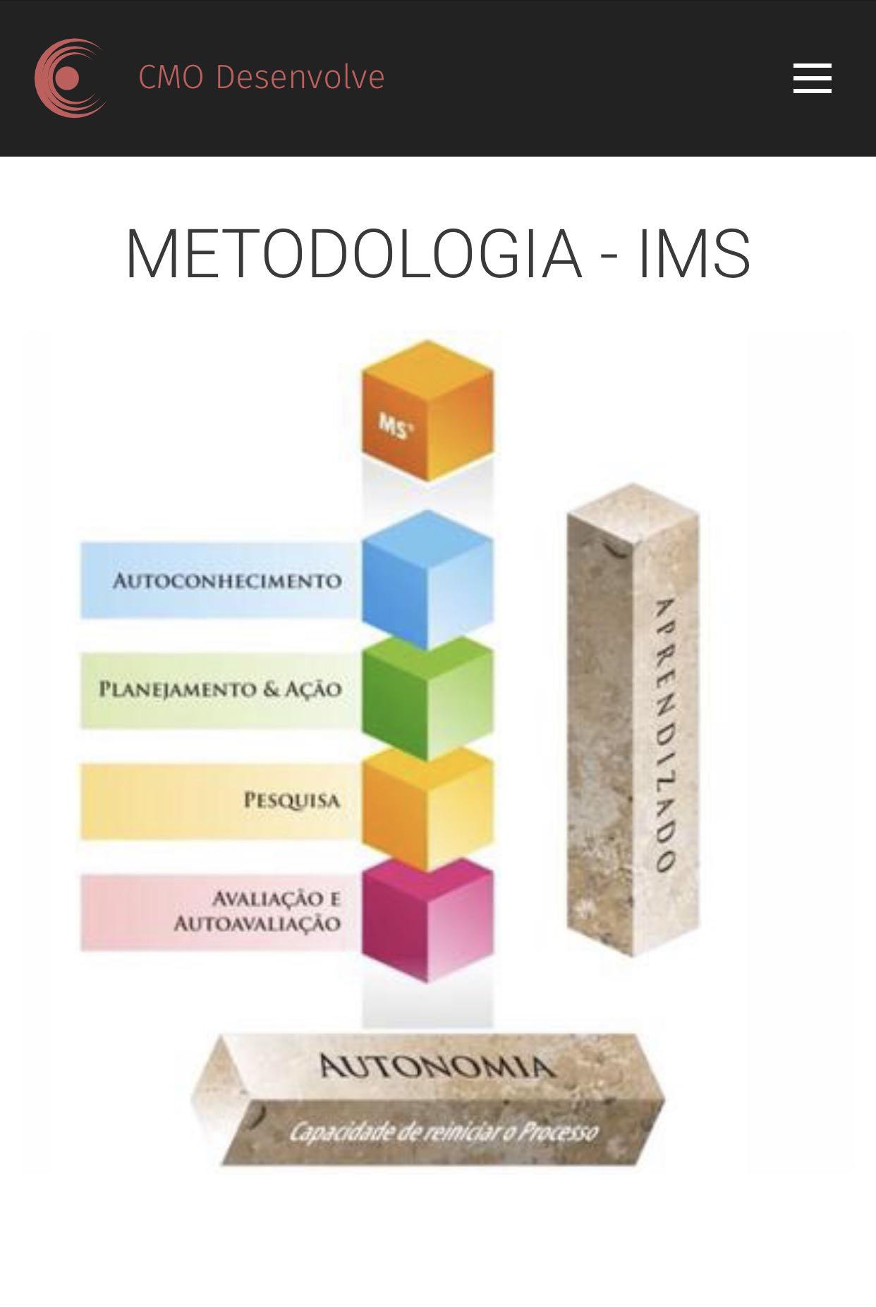 Nossa Metodologia - Orientacao Vocacional