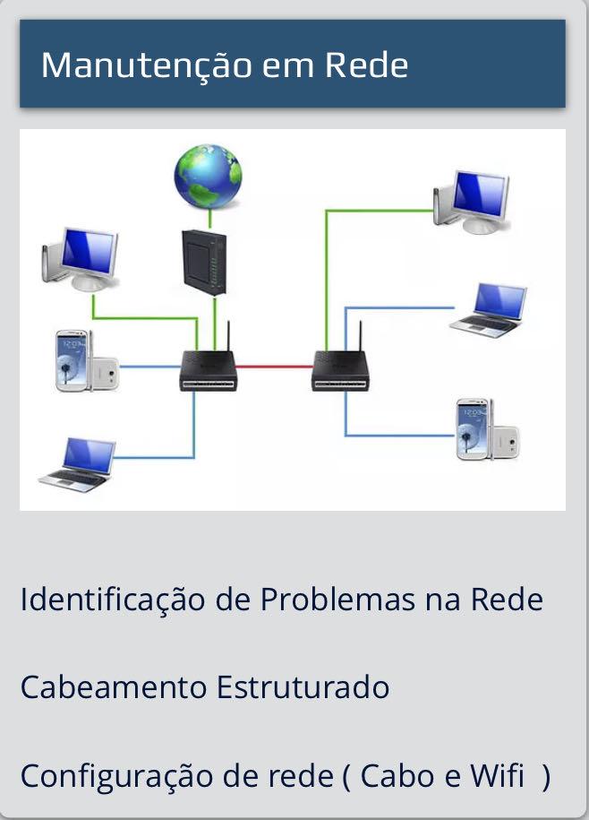 Diagnóstico e manutenção em redes
