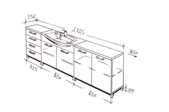Projeto para gabinete de cozinha