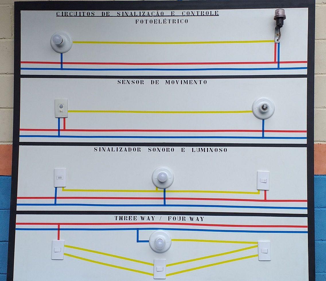 Circuitos elétricos.