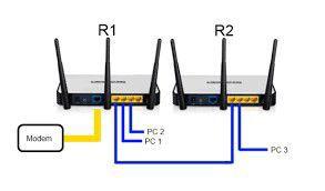 Cabeamento de redes e configuração de roteadores.