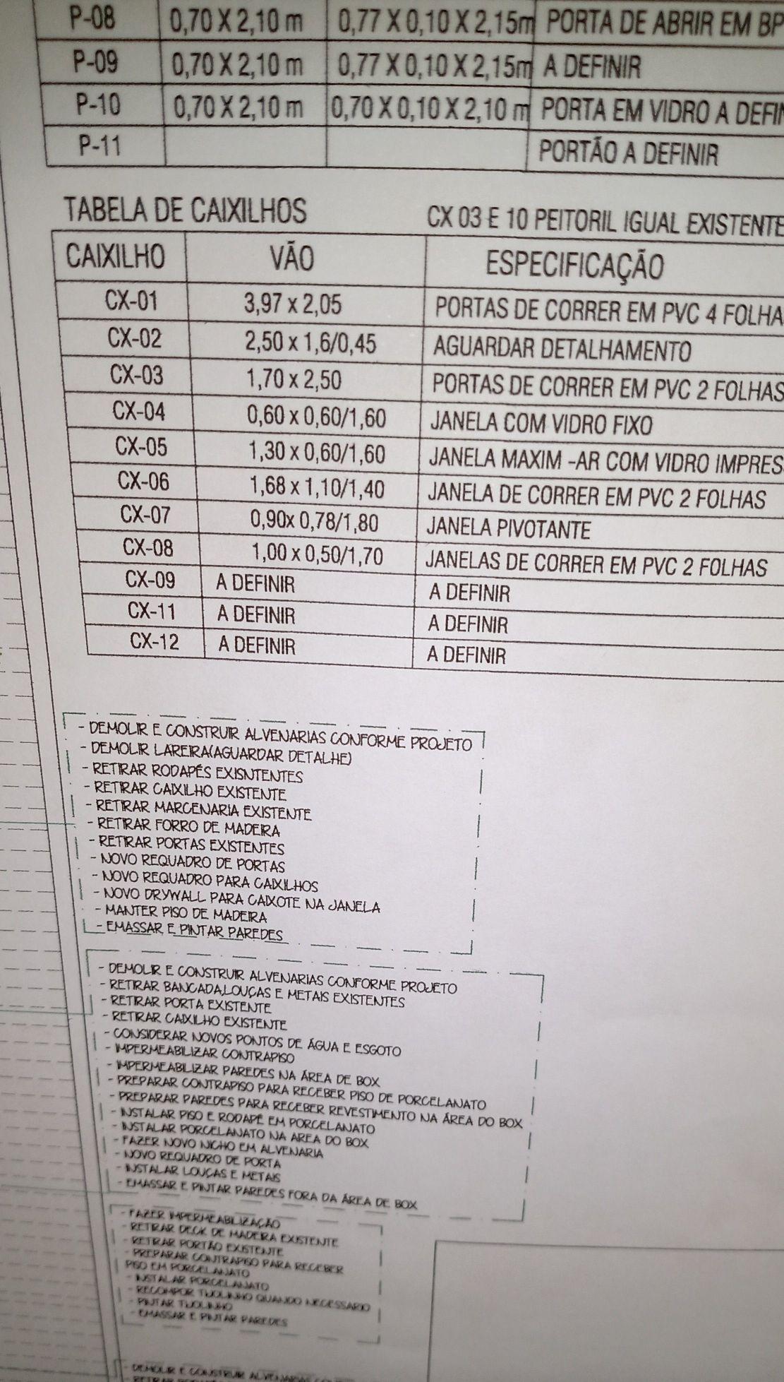 tabela de caixilhos em execução paulista