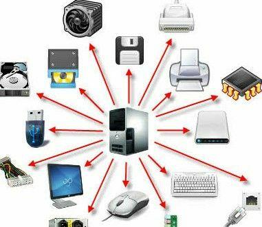 Sistema Operacional | Windows