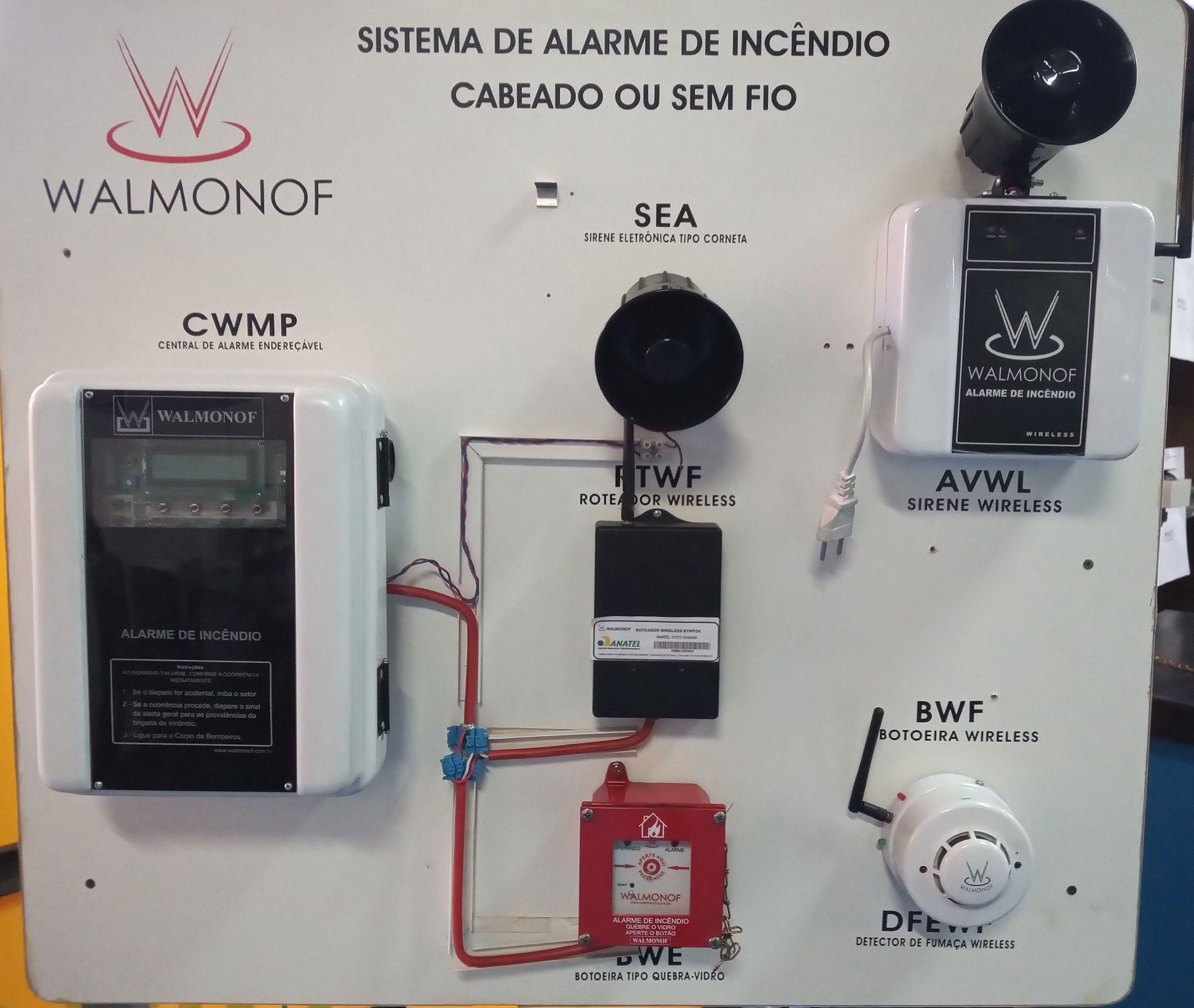 Sistemas de Alarme e Detecção