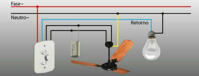 Instalação de Ventiladores de teto